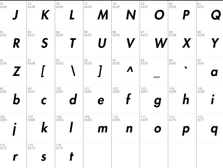 Futura Oblique Font View